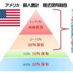 日本人の「リスク資産保有割合は少ない」はミスリード①