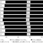 日本人には日本人の特性がある
