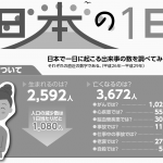 日本の一日(平成30年度版)