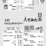100人で見た日本(平成30年度版)